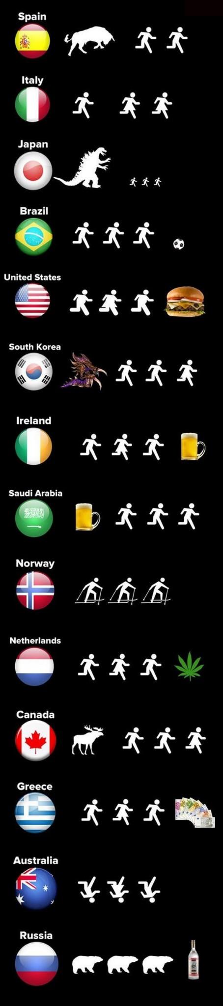 pays monde 726